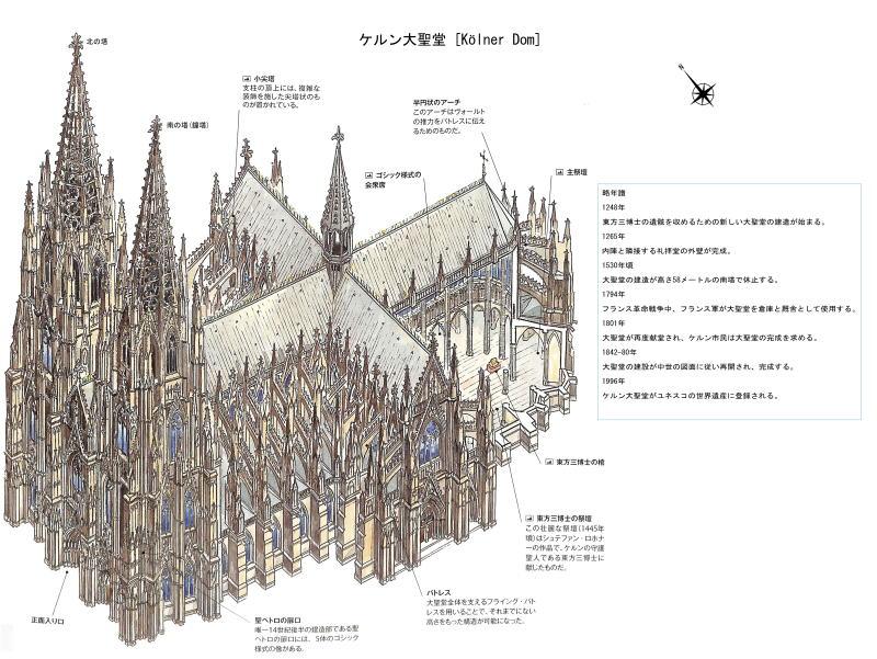 聖堂 ケルン 大